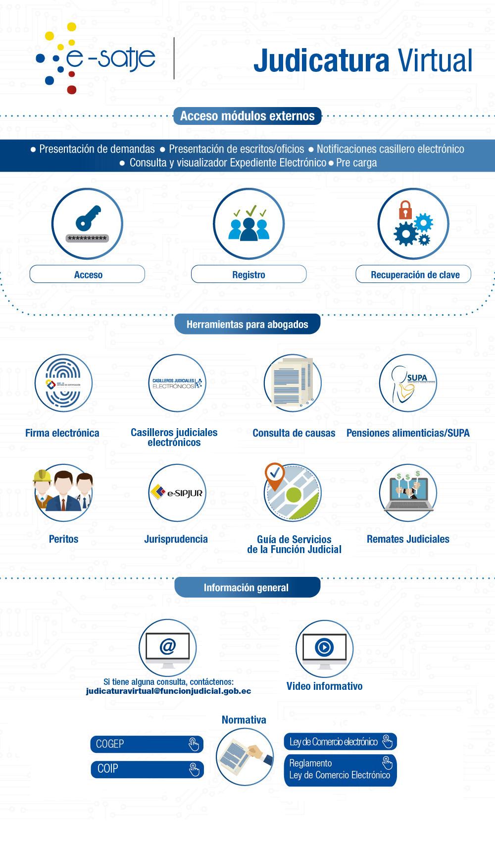 Micro Sitio e-SATJE pb